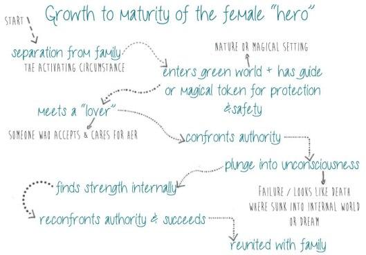 female-hero